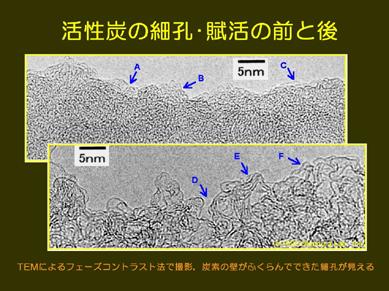 活性炭の細孔を撮影した透過型電子顕微鏡写真